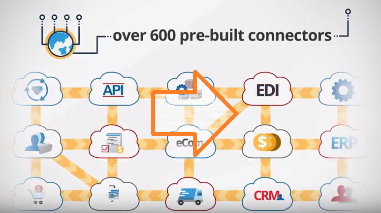 eBridge Connections explainer video thumbnail